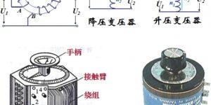 高频变压器工作原理插图