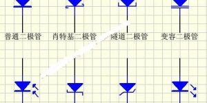 二极管的电路符号和常见二极管图片插图