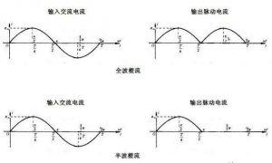 半波整流电路与全波整流电路的区别插图