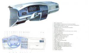 汽车仪表板图解_汽车仪表盘指示灯图解插图