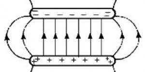 电场强度_电场强度公式及推导式_电场强度与电势的关系插图
