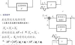 正弦波振荡电路的振荡条件插图