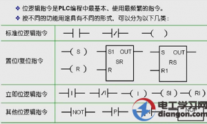 什么是位逻辑指令?plc位逻辑指令有哪些?plc位逻辑指令应用方法图解插图