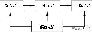 集成运放的电路组成及其各部分的作用插图